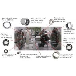 Rodamientos para motores Bosch 2
